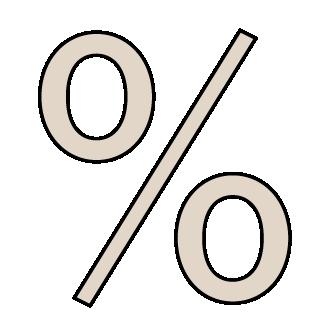 calc graphic_Percentage